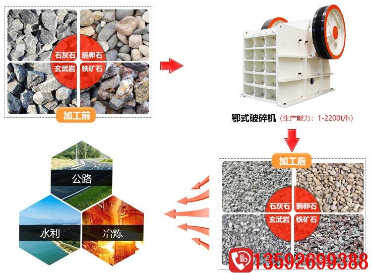 小型环保破碎机多少钱一台_设备优势、型号、售后服务详情