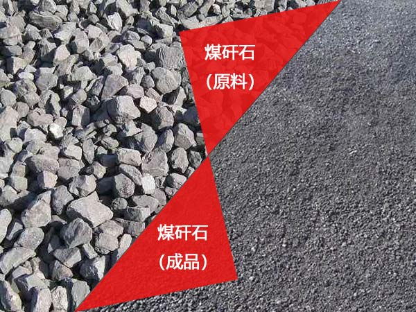 煤矸石处理前后